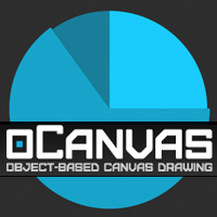 oCanvas: A jQuery- and Flash-Style Library for HTML5 Canvas