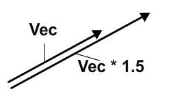 Flash math vectors in AS3