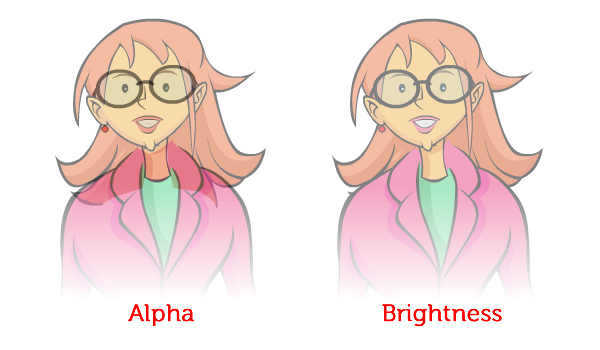 Alpha vs. Brightness