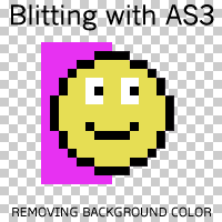 Blitting With AS3: Removing a Bitmap's Background Color