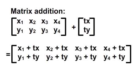 Notation of matrix addition